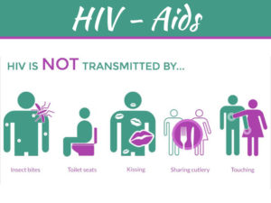 9 HIV Myths And Facts – AIDS Awareness Is Essential For Adults