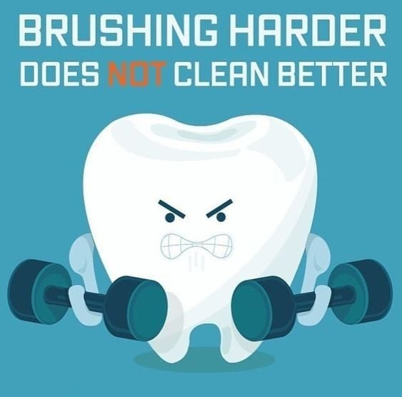 Brushing Technique