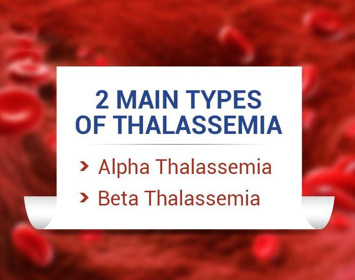 Types Of Thalassemia