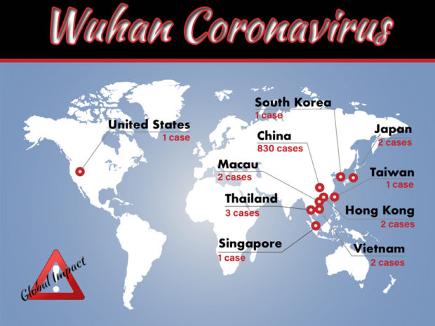 Things You Should Know About Wuhan Coronavirus And It's Global Impact