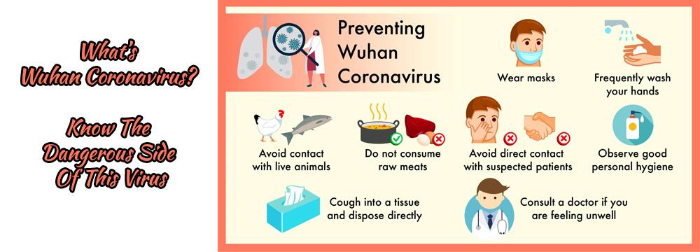 Wuhan Coronavirus And It's Global Impact