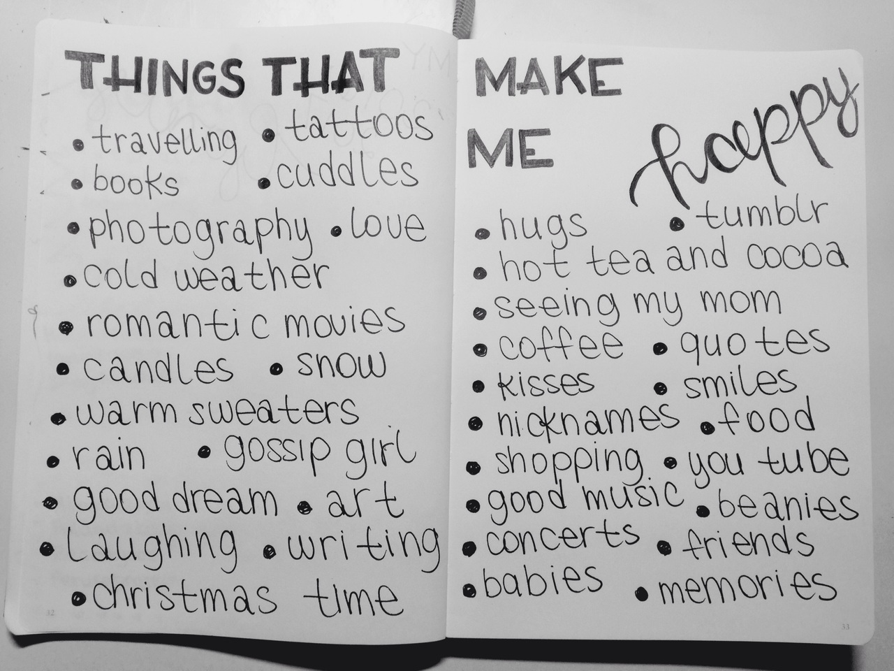 A Happiness List