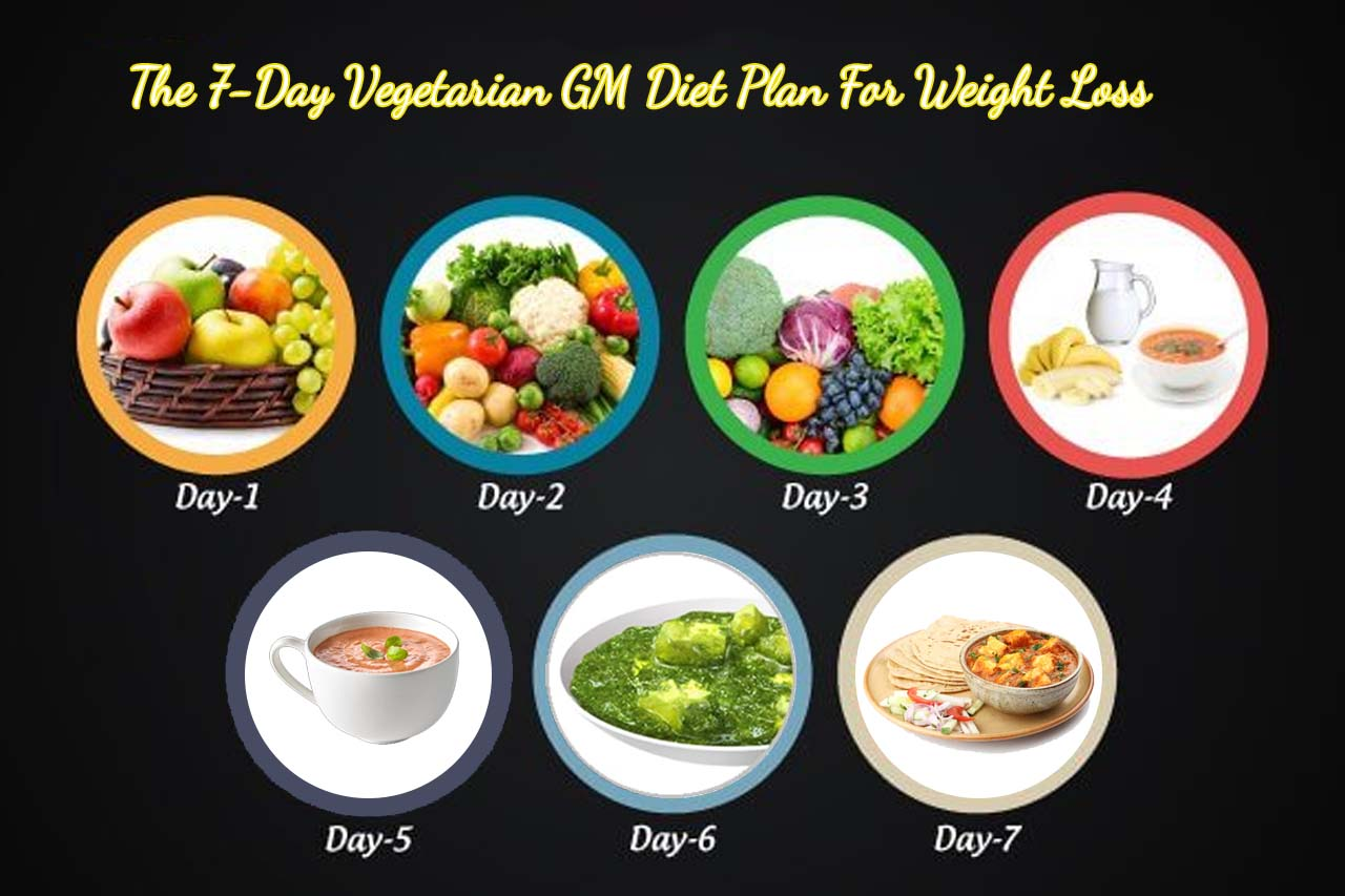 The 7-Day Vegetarian GM Diet Plan For Weight Loss